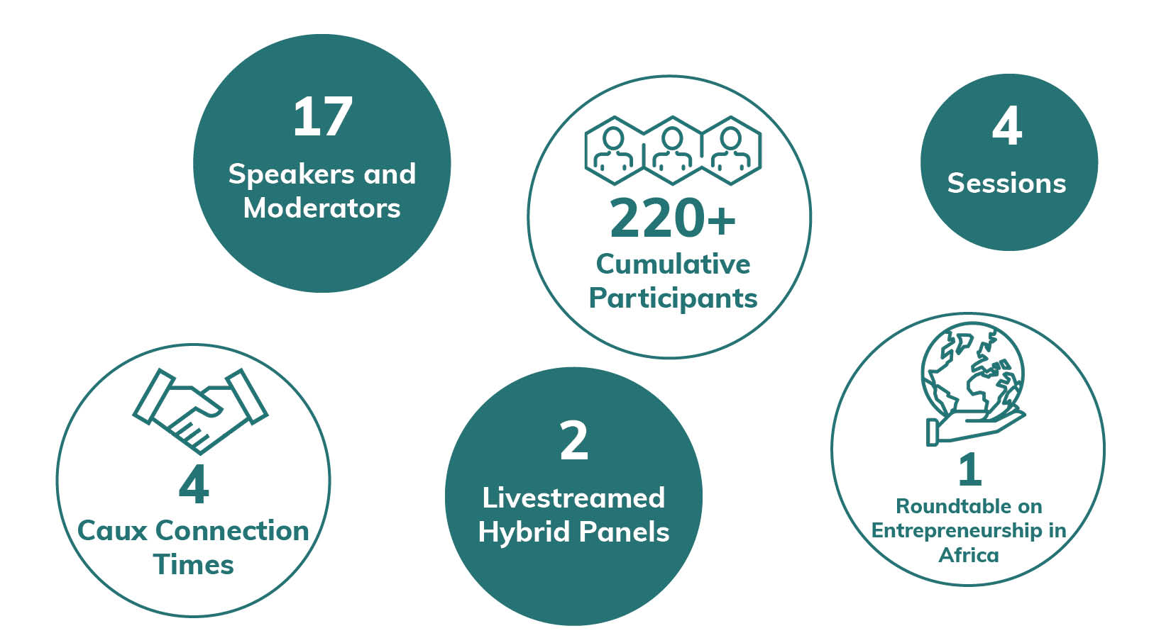 ELB 2020 in numbers